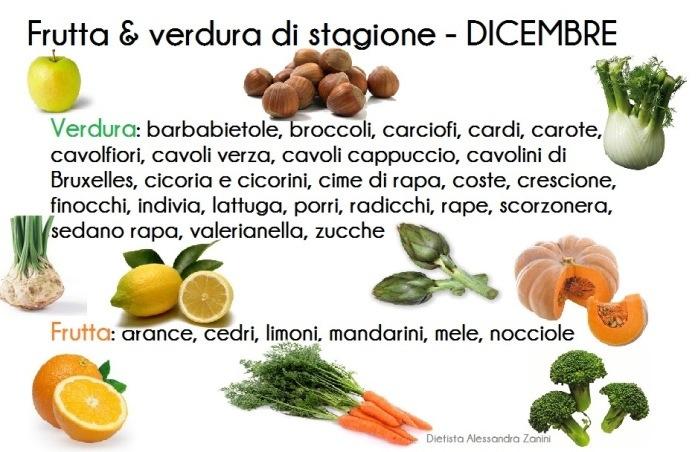 Frutta e verdura di stagione la spesa di dicembre dott - Immagine di frutta e verdura ...