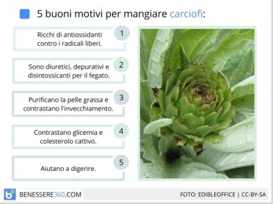 carciofo-proprieta_640x480[1]