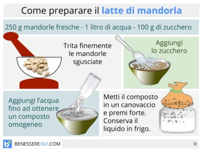 latte-di-mandorla_640x480[1]